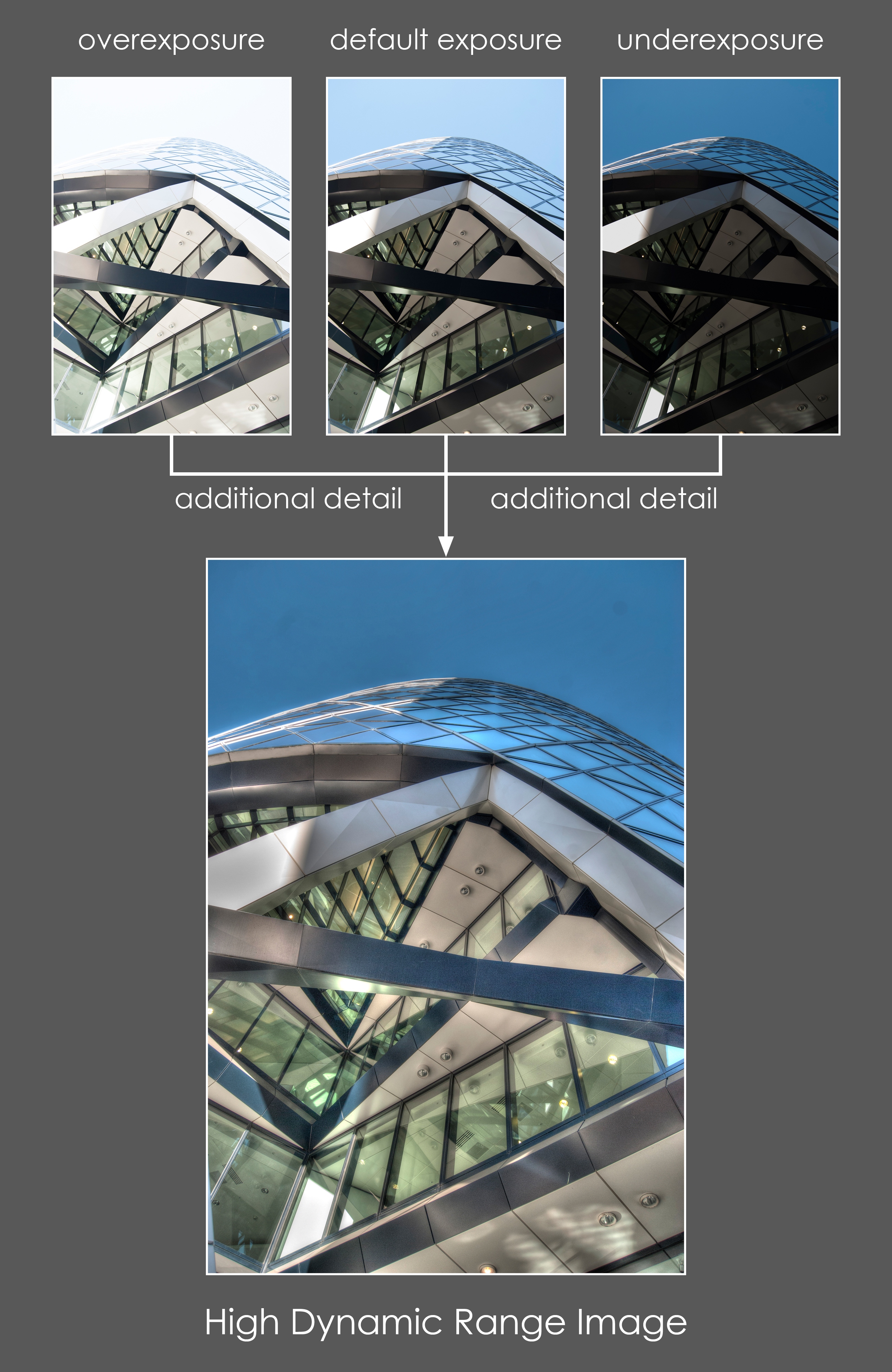 high dynamic range photography exclusive architecture