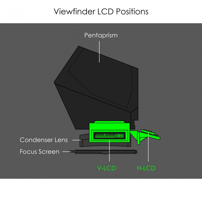 Viewfinder Information Screens