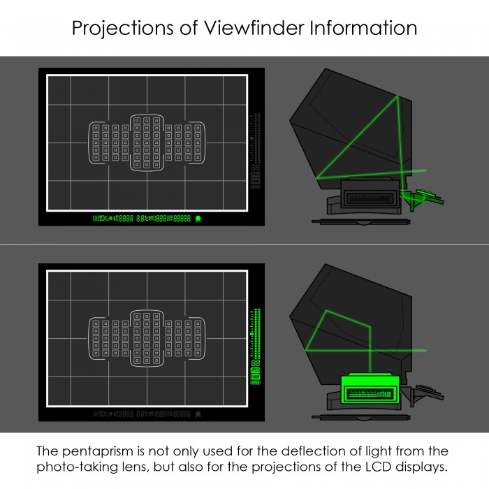 Viewfinder LCD Screens