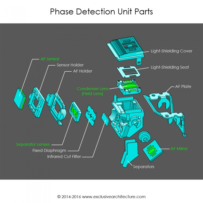 Phase Detection Unit Parts